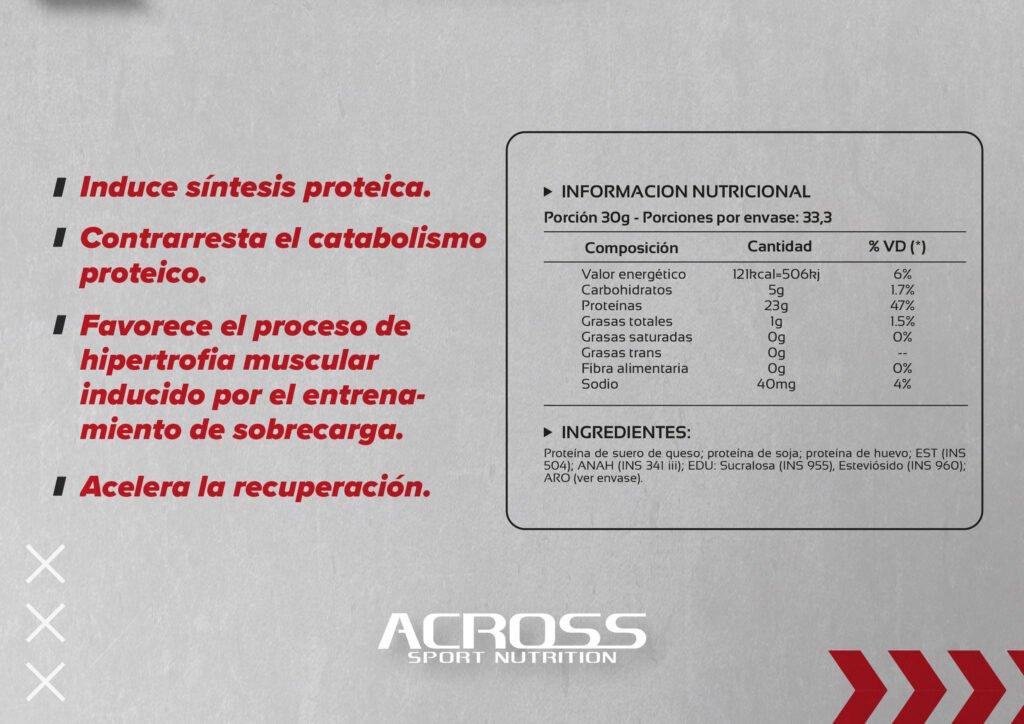 Descripcion_suplemento_proteinas-1024x724
